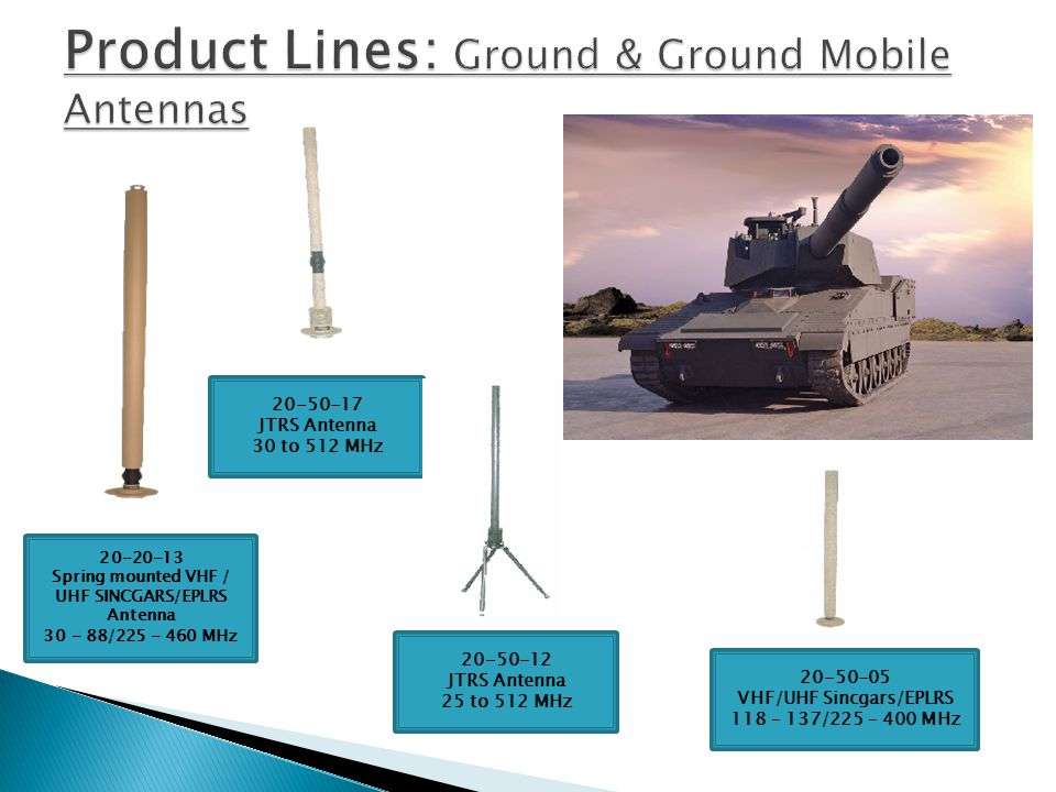 Product Lines: Ground & Ground Mobile Antennas