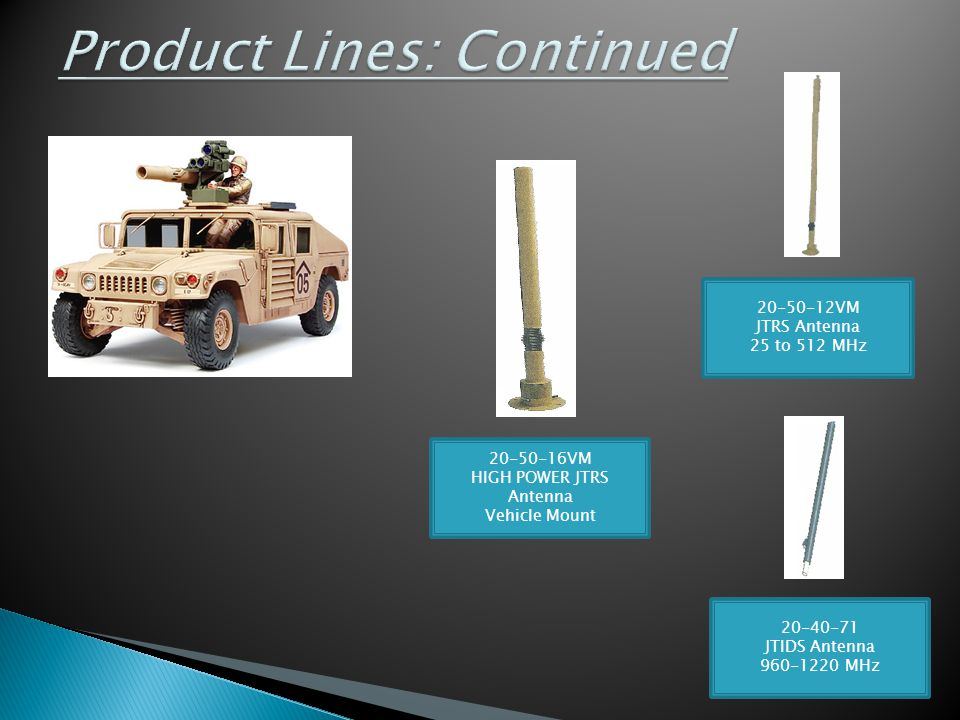 Product Lines: Continued