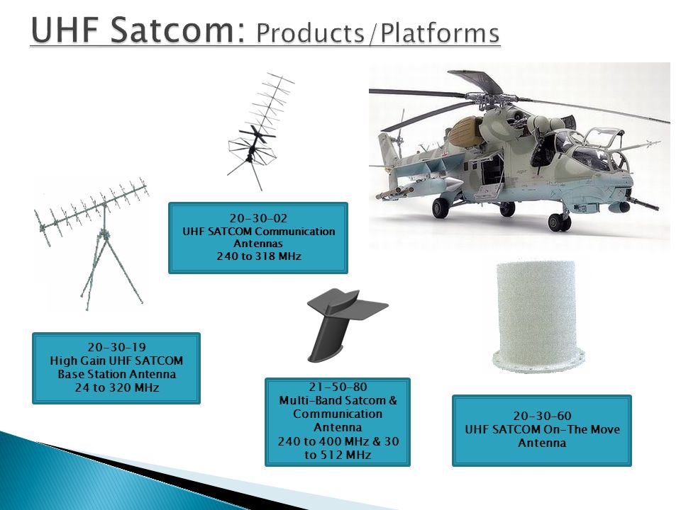 UHF Satcom: Products/Platforms