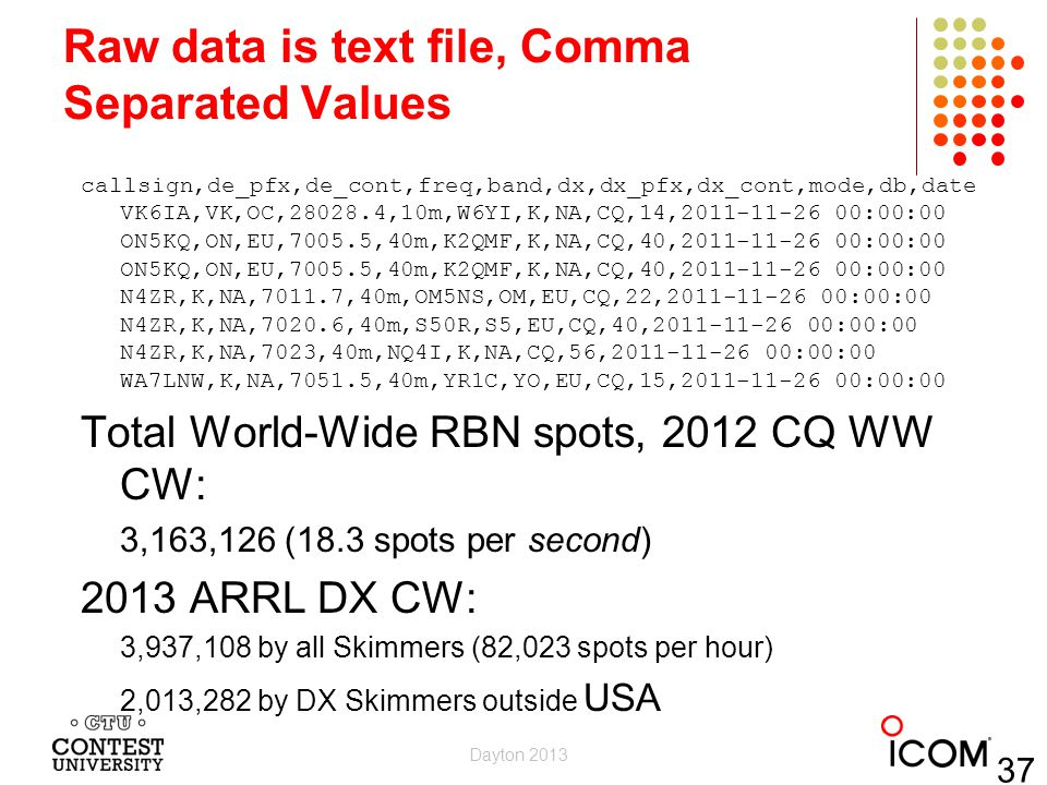 Raw data is text file, Comma Separated Values