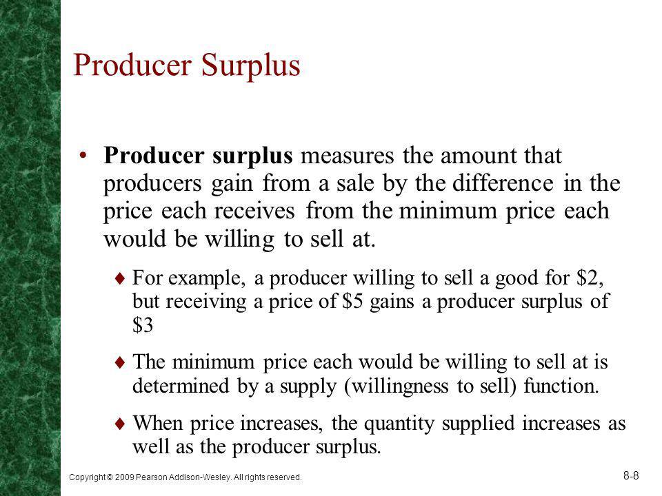 Producer Surplus