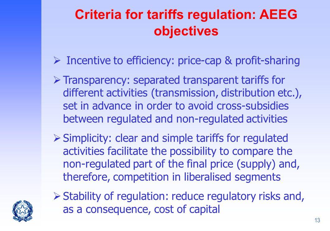 Criteria for tariffs regulation: AEEG objectives