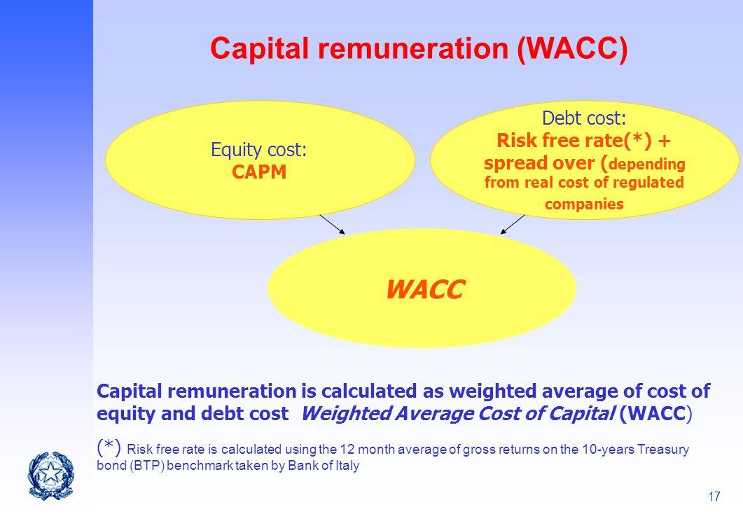 Capital remuneration (WACC)