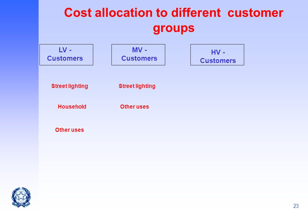Cost allocation to different customer groups