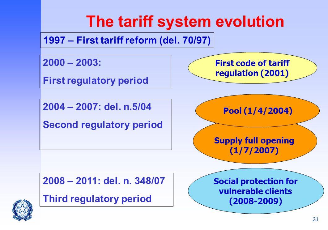 The tariff system evolution