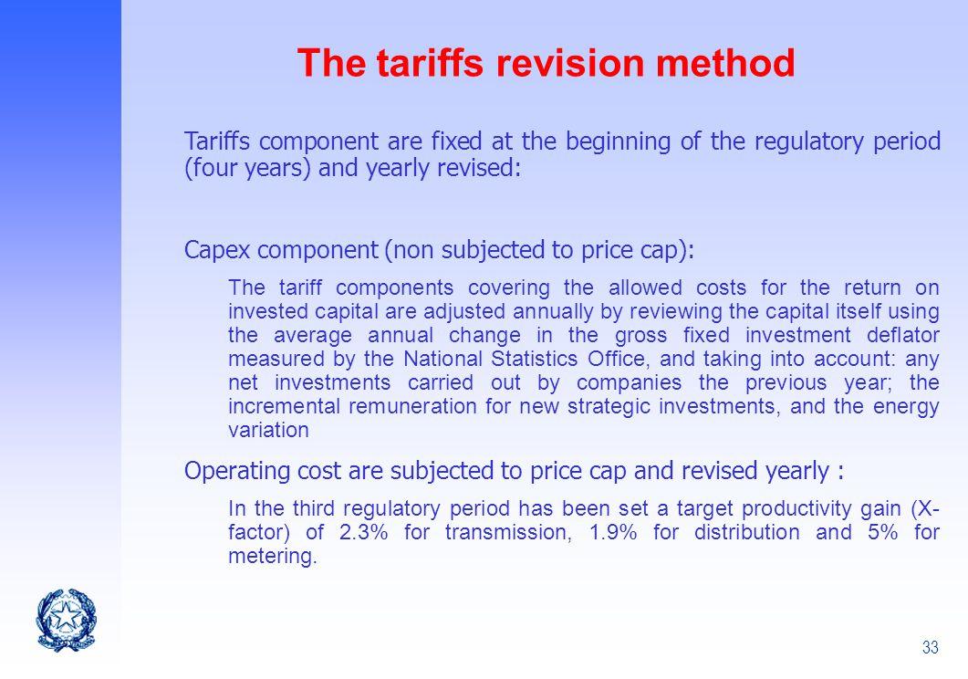 The tariffs revision method