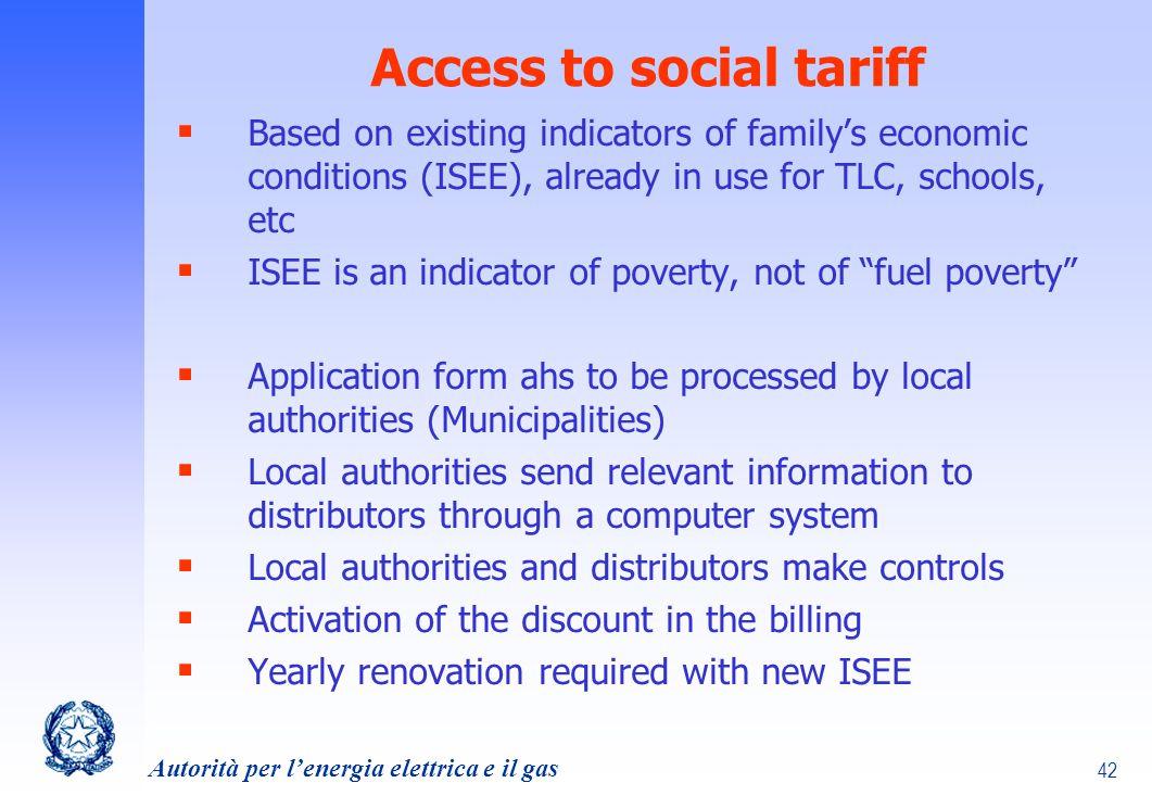 Access to social tariff