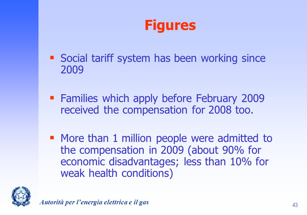 Figures Social tariff system has been working since 2009