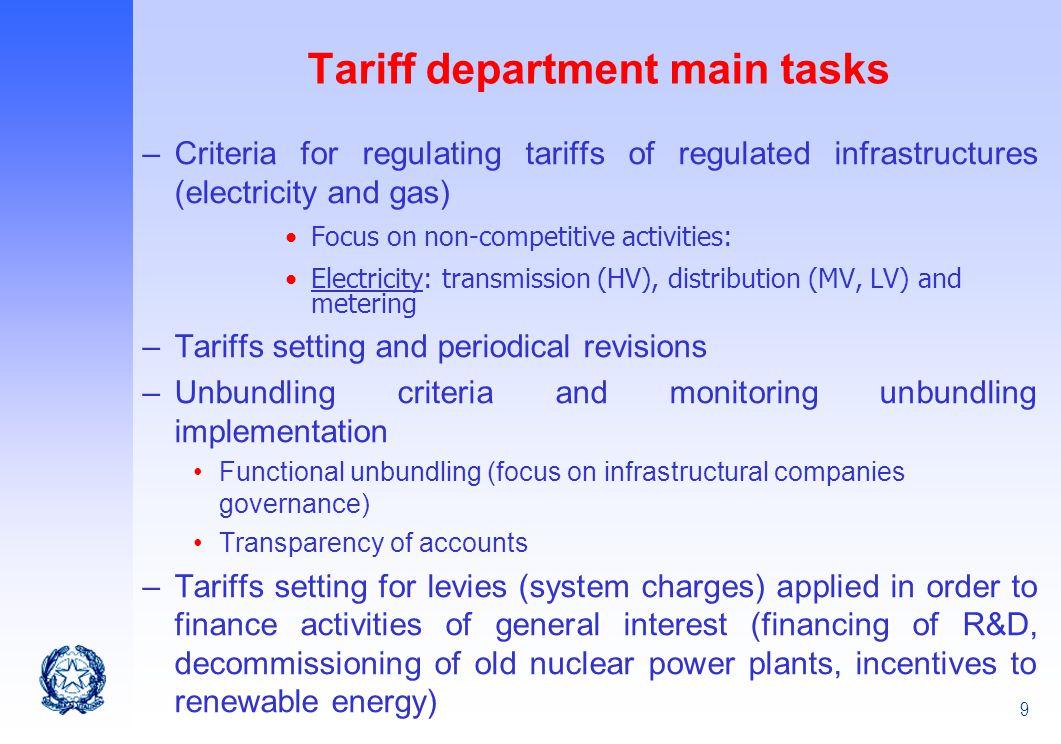 Tariff department main tasks