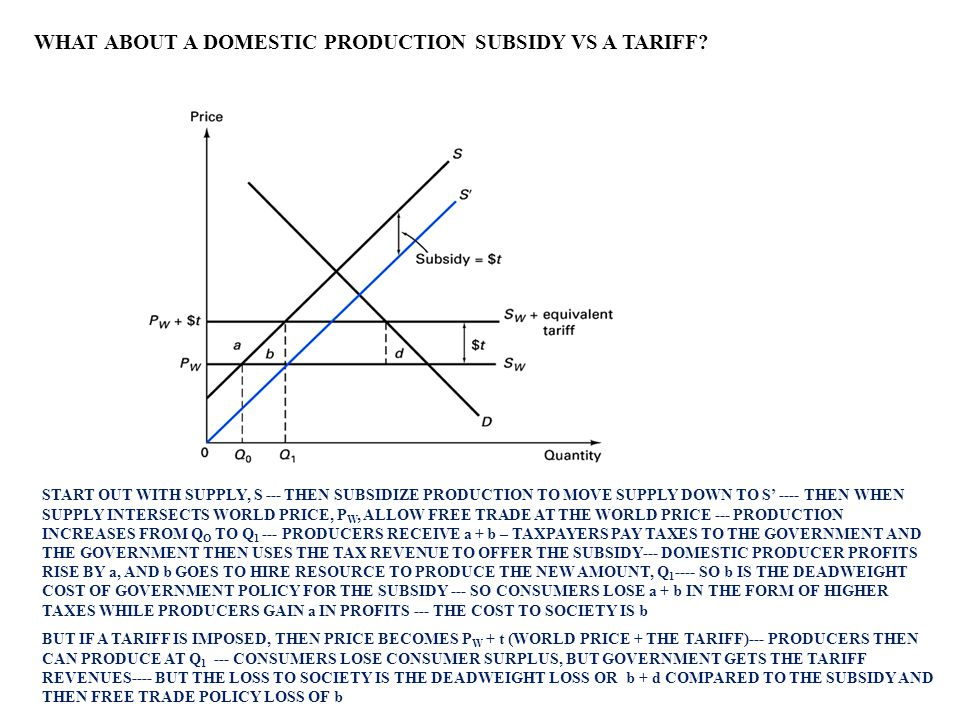 WHAT ABOUT A DOMESTIC PRODUCTION SUBSIDY VS A TARIFF
