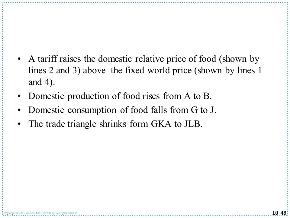 A tariff raises the domestic relative price of food (shown by lines 2 and 3) above the fixed world price (shown by lines 1 and 4).