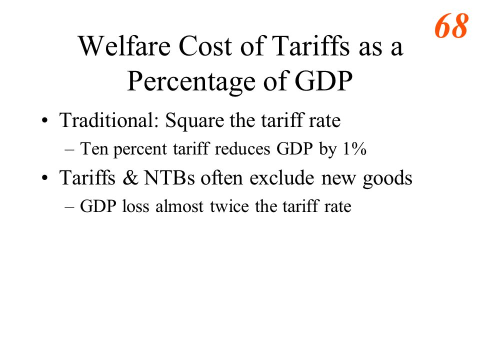 Welfare Cost of Tariffs as a Percentage of GDP
