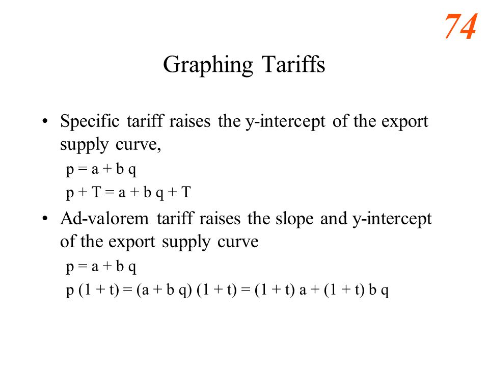 Eastwood s ECO486 Notes Graphing Tariffs. Specific tariff raises the y-intercept of the export supply curve,