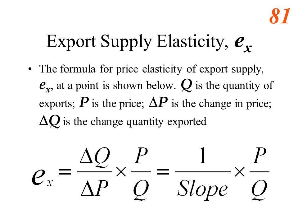 Export Supply Elasticity, ex