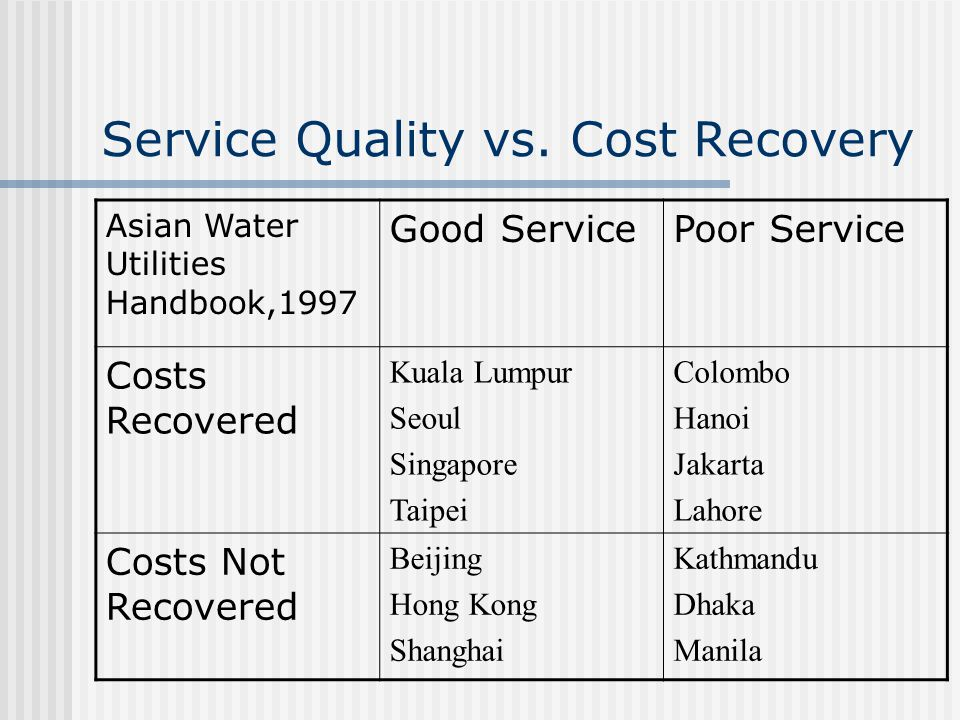Service Quality vs. Cost Recovery