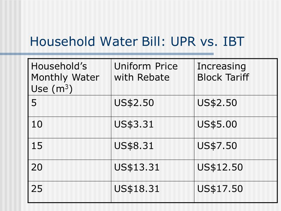 Household Water Bill: UPR vs. IBT
