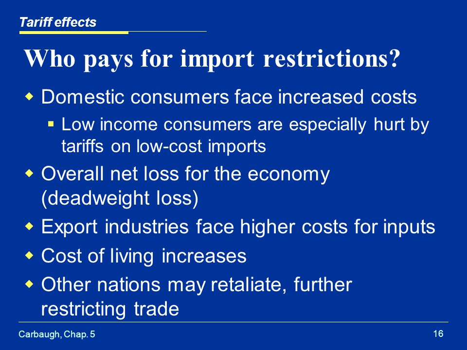 Who pays for import restrictions