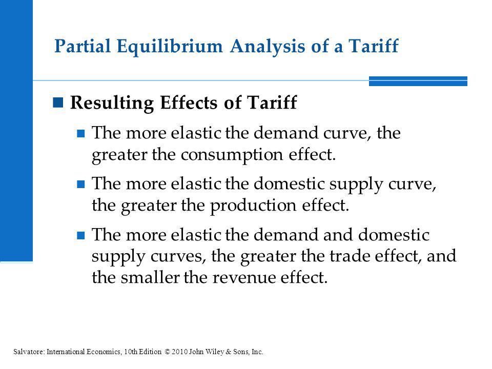 Partial Equilibrium Analysis of a Tariff