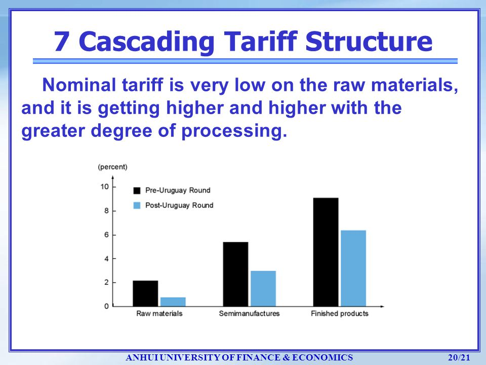 7 Cascading Tariff Structure