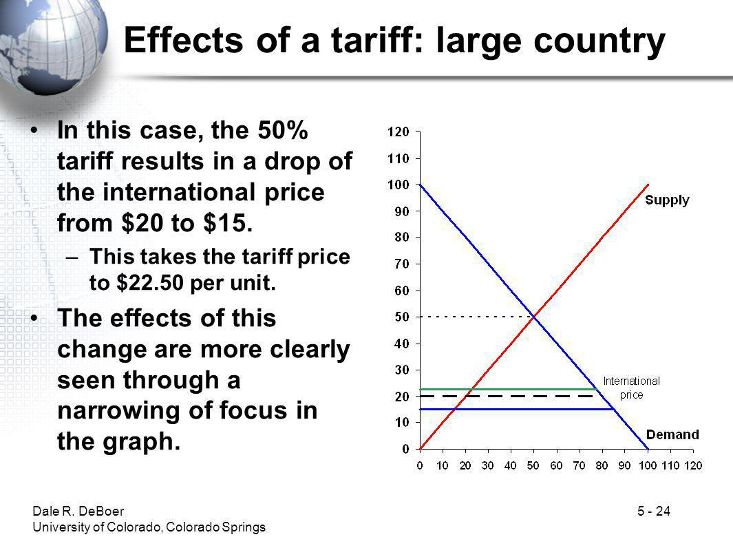 Effects of a tariff: large country