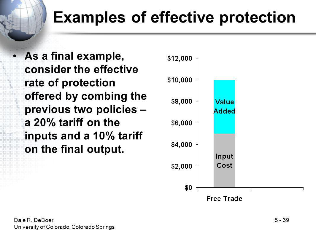Examples of effective protection