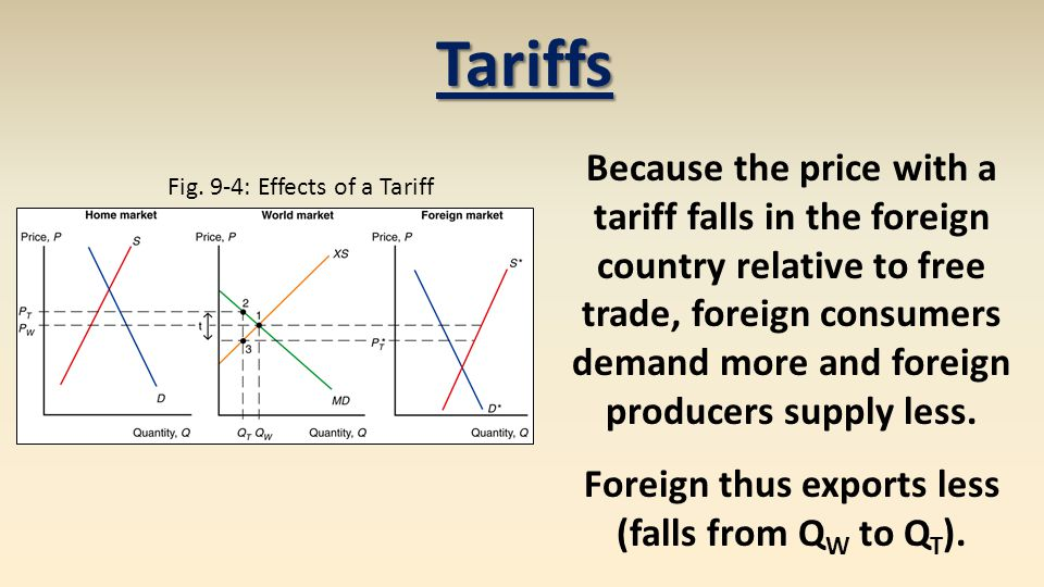 Foreign thus exports less