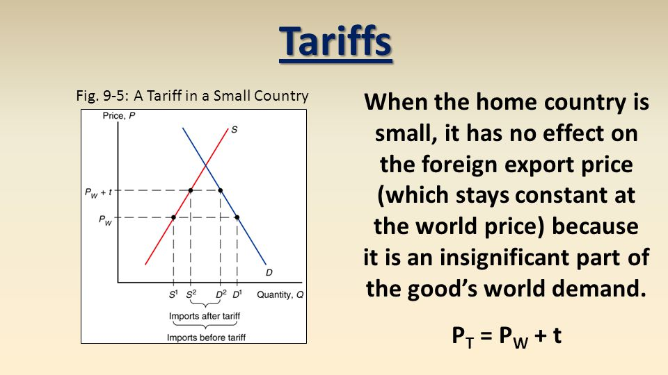 Fig. 9-5: A Tariff in a Small Country