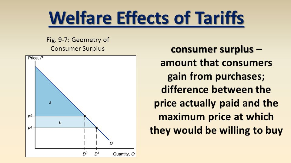 Welfare Effects of Tariffs amount that consumers gain from purchases;