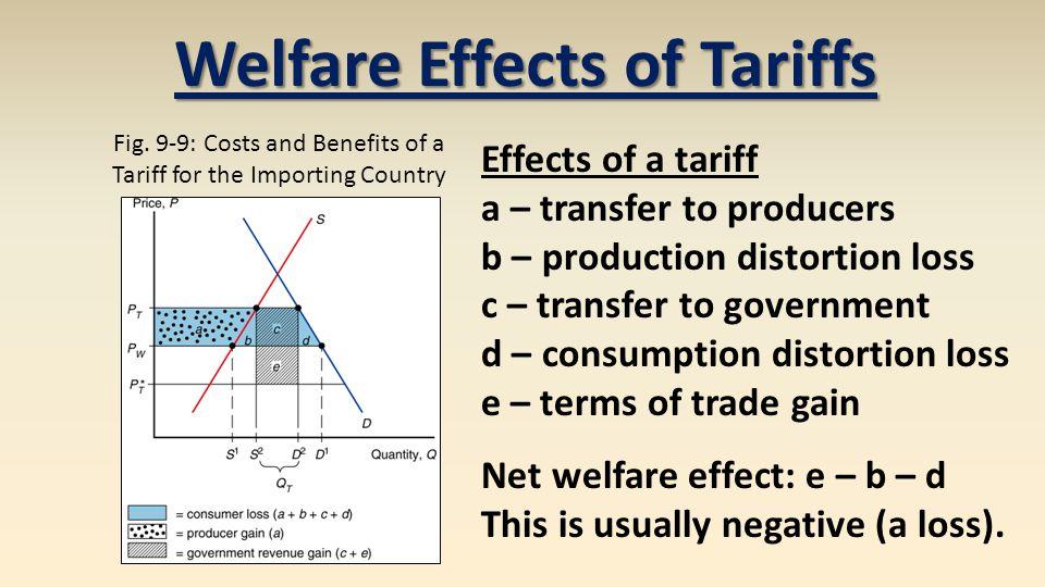Welfare Effects of Tariffs