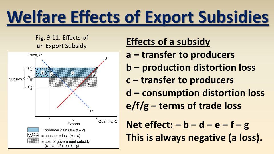 Welfare Effects of Export Subsidies