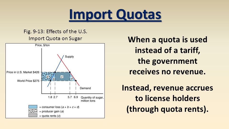Import Quotas When a quota is used instead of a tariff, the government