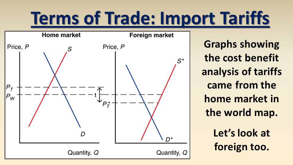Terms of Trade: Import Tariffs Let's look at foreign too.