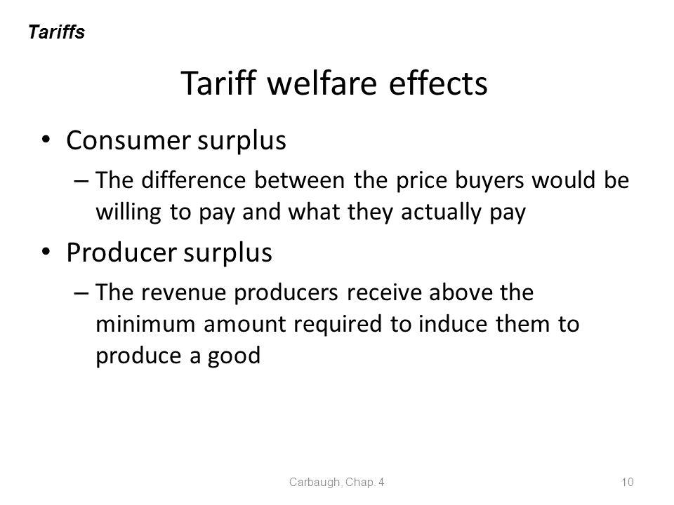 Tariff welfare effects
