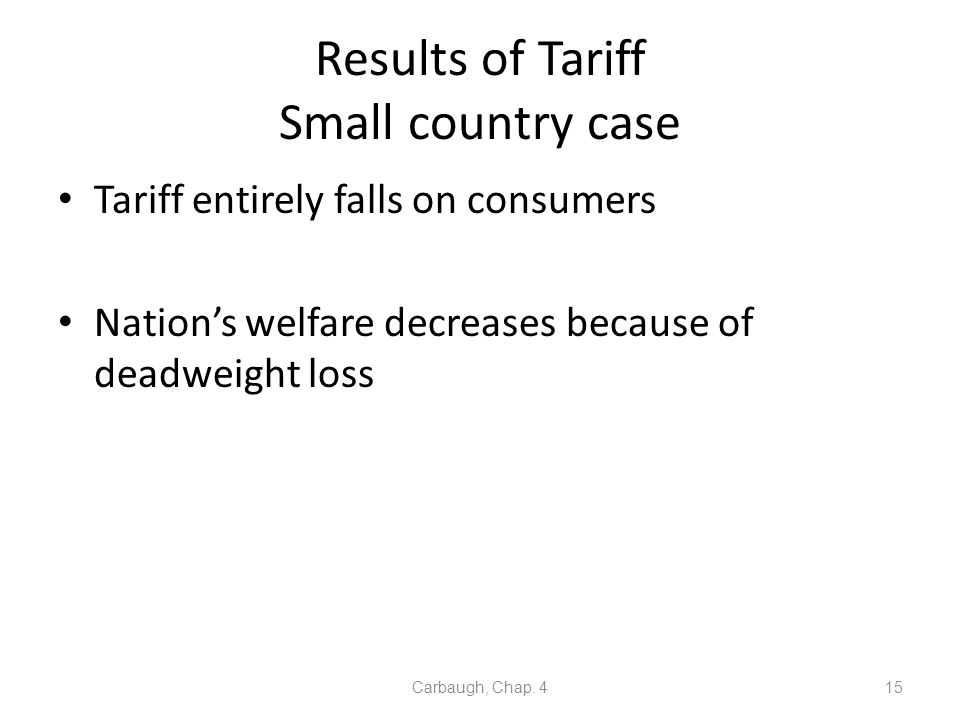 Results of Tariff Small country case