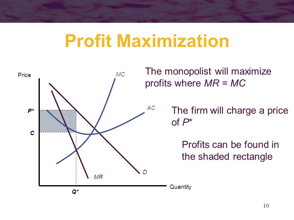 Profit Maximization The monopolist will maximize profits where MR = MC