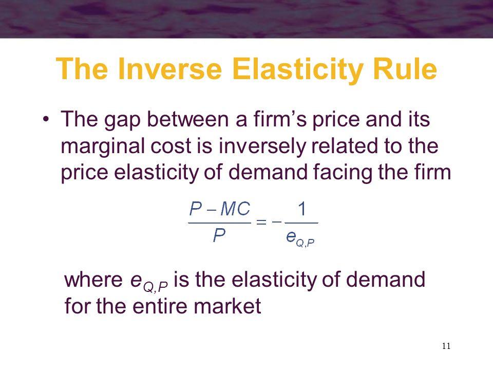 The Inverse Elasticity Rule
