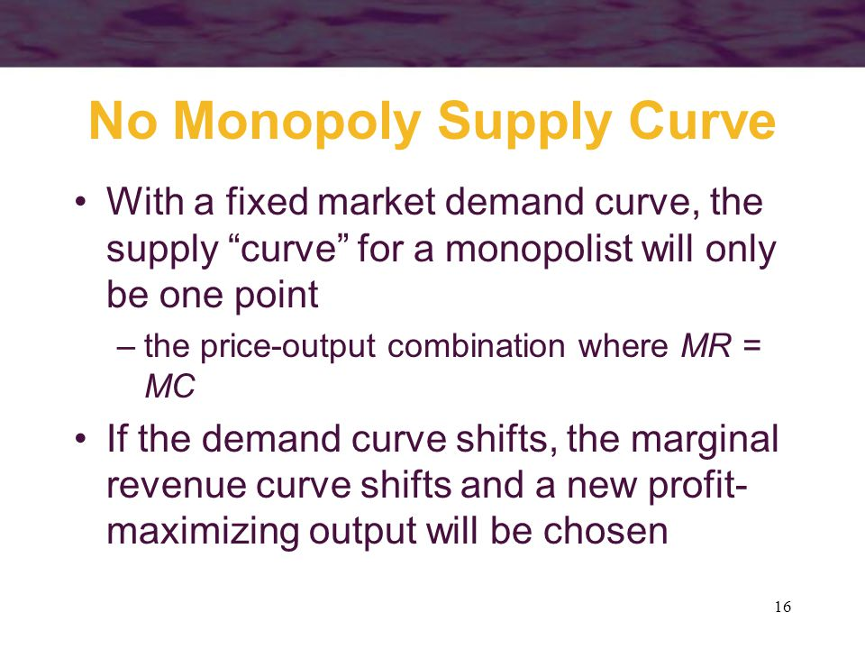 No Monopoly Supply Curve