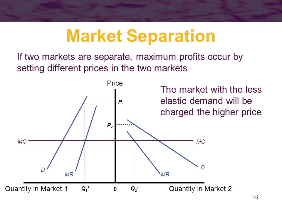 Market Separation If two markets are separate, maximum profits occur by setting different prices in the two markets.
