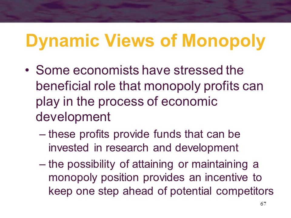 Dynamic Views of Monopoly