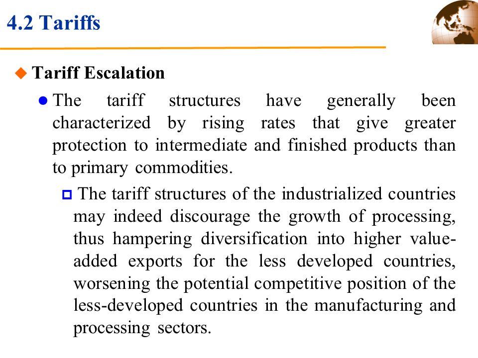 4.2 Tariffs Tariff Escalation