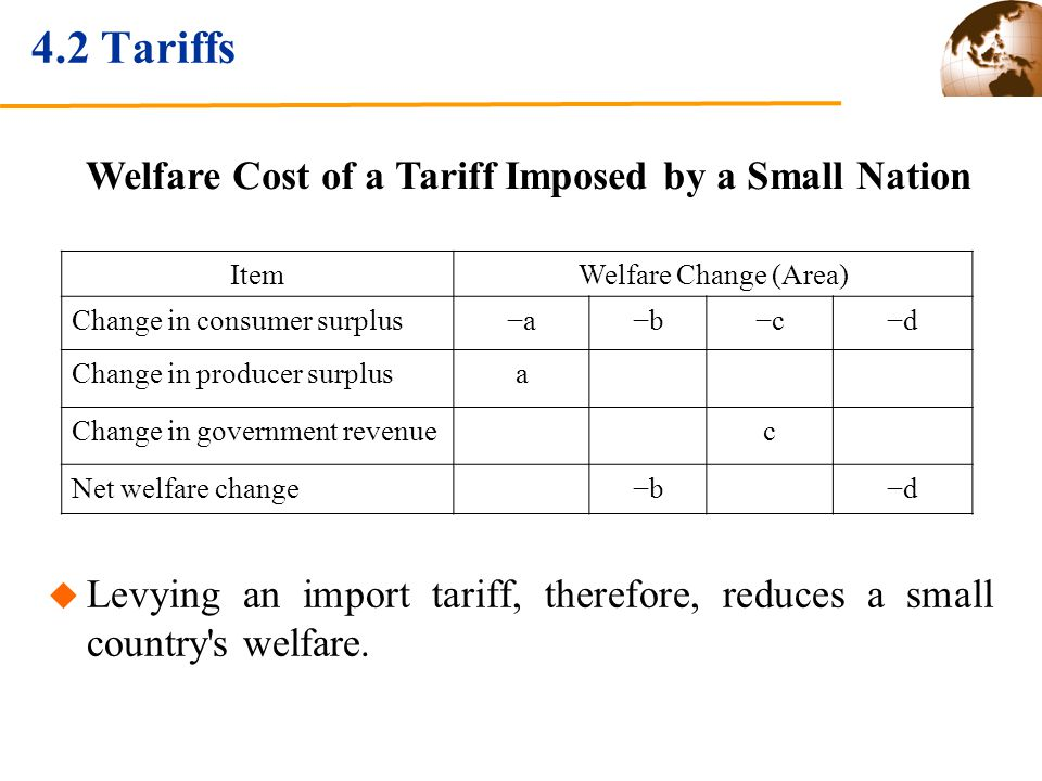 Welfare Cost of a Tariff Imposed by a Small Nation