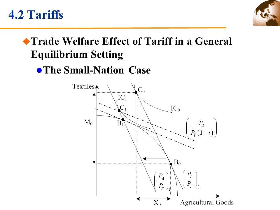 4.2 Tariffs Trade Welfare Effect of Tariff in a General Equilibrium Setting The Small-Nation Case
