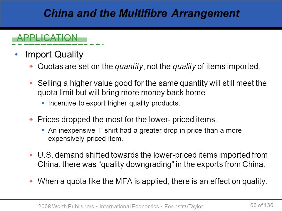 China and the Multifibre Arrangement