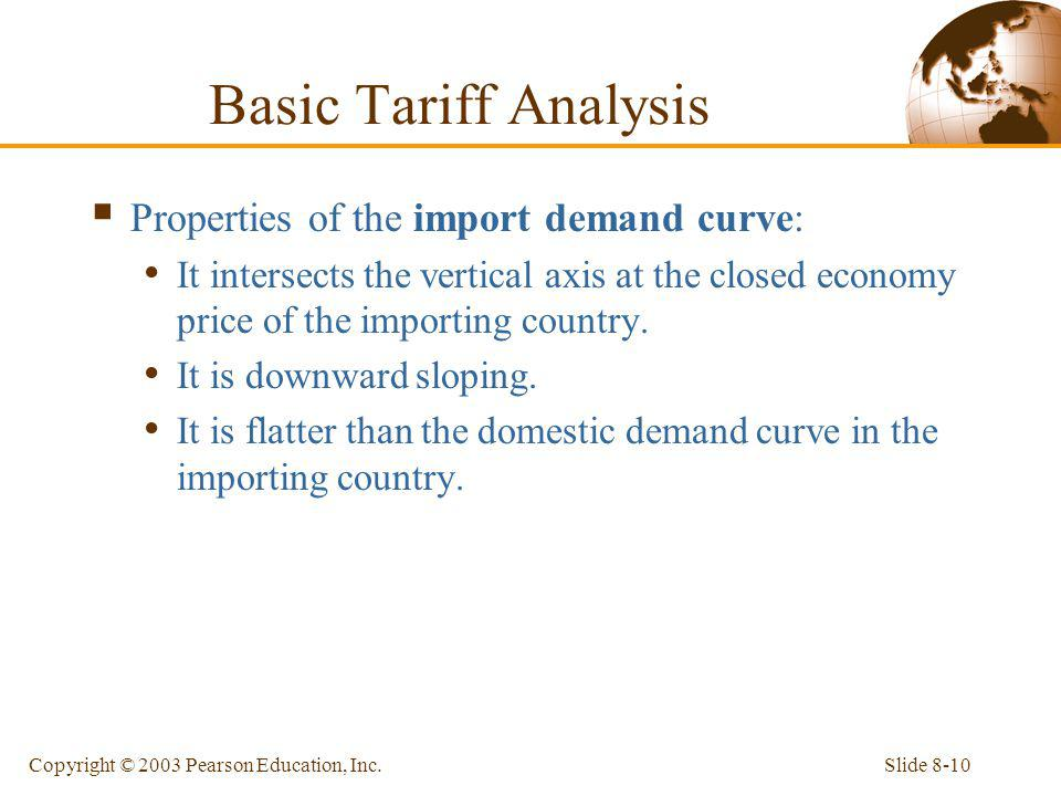 Basic Tariff Analysis Properties of the import demand curve: