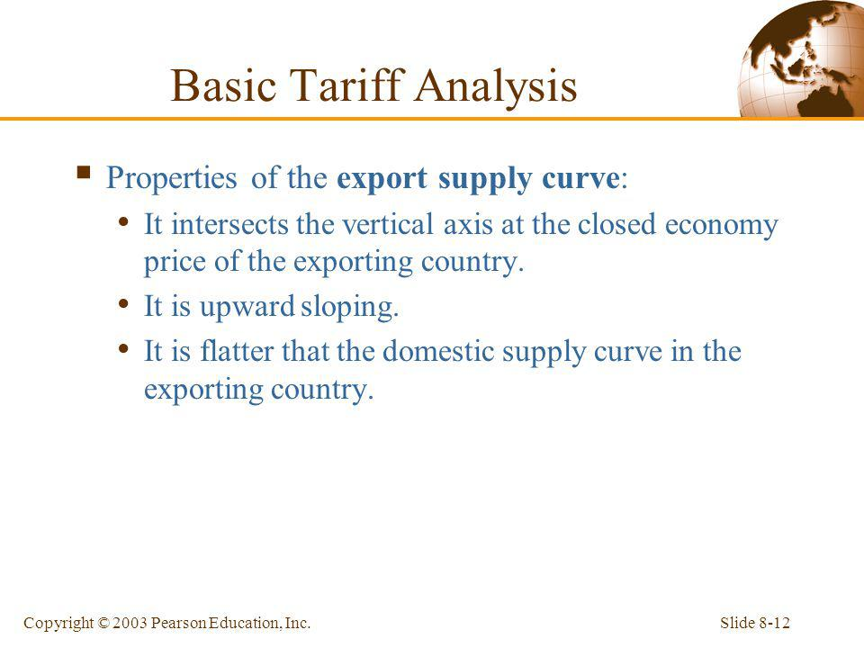 Basic Tariff Analysis Properties of the export supply curve:
