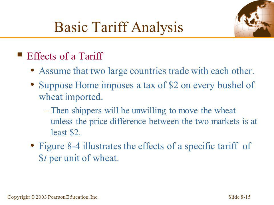 Basic Tariff Analysis Effects of a Tariff