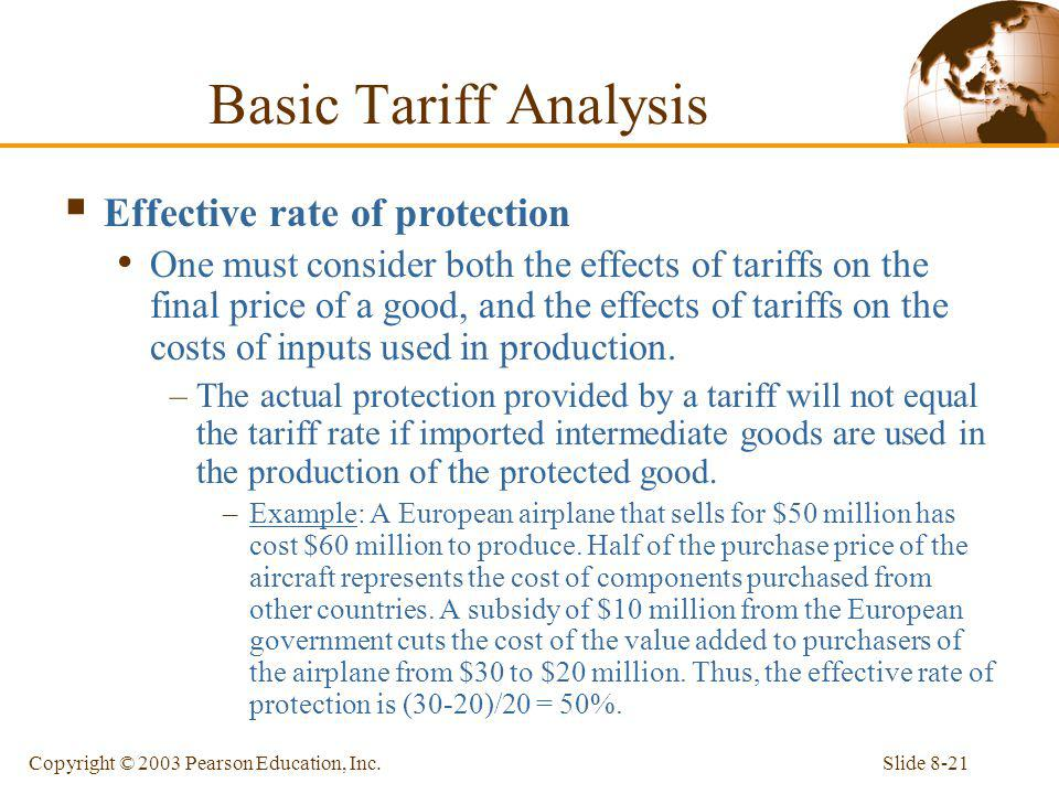 Basic Tariff Analysis Effective rate of protection