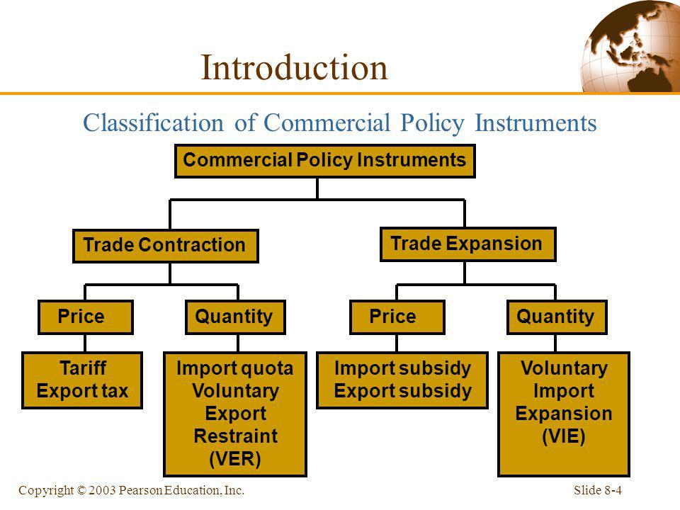 Commercial Policy Instruments