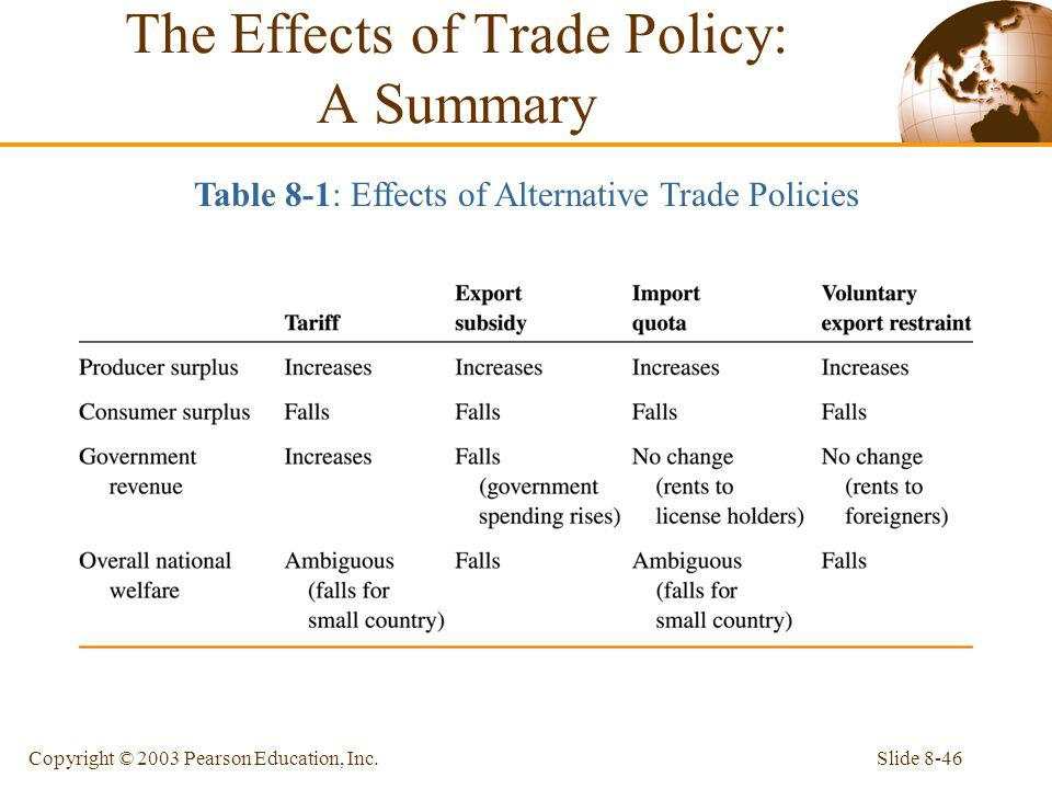 The Effects of Trade Policy: A Summary