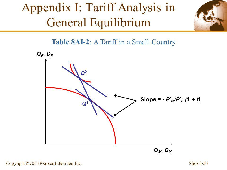 Appendix I: Tariff Analysis in General Equilibrium